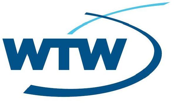 WTW-Normalien